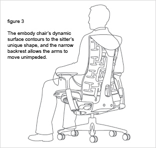 embody chair diagram